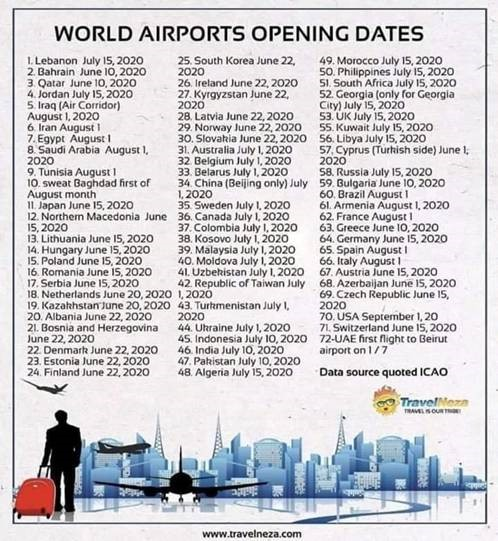 world airports opening dates